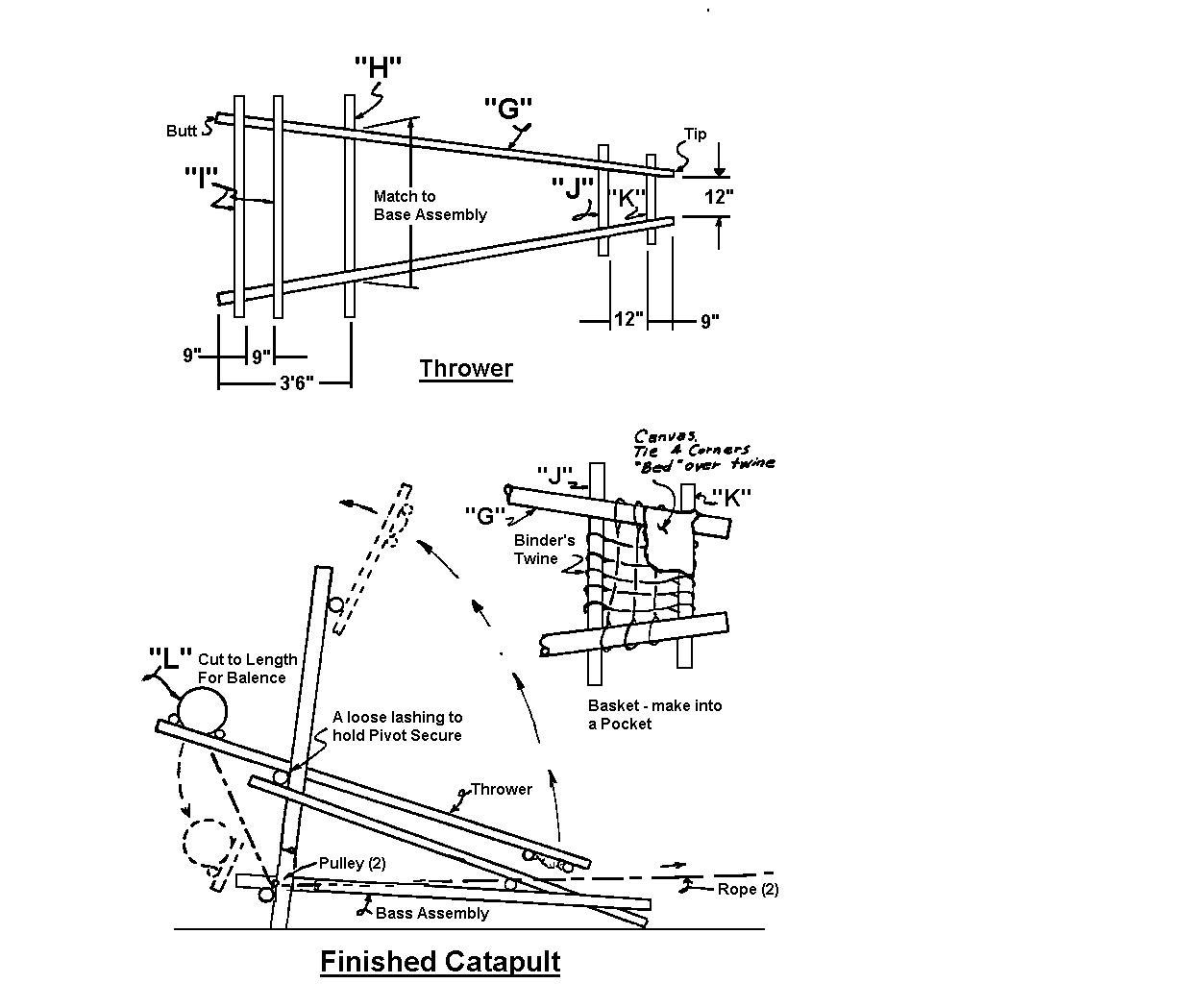 catapult jpg rh tr52 com Early Catapult Diagram parts of a catapult diagram